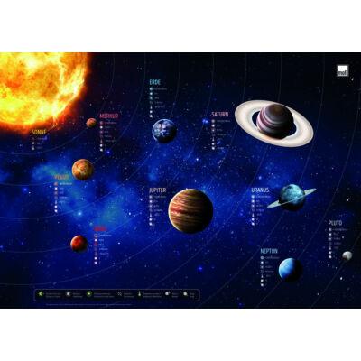 Asztali alátét, bolygók
